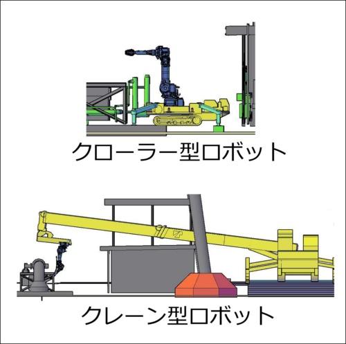 クローラー型ロボットとクレーン型ロボットの模式図