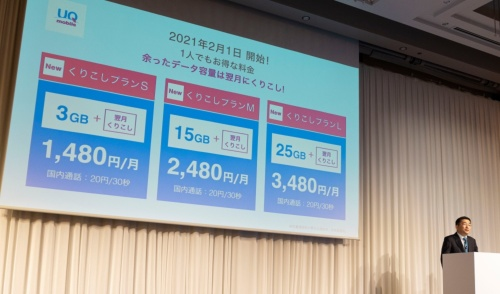 「UQモバイル」の新料金を発表するKDDIの高橋誠社長(2021年1月)。写真中の料金は税別