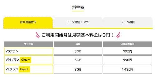 ソニーネットワークコミュニケーションズの新料金「nuroモバイル バリュープラス」
