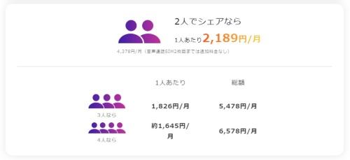y.u mobileのシェアプラン