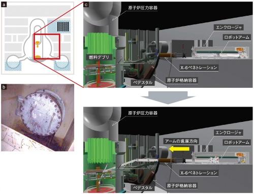 図2 ロボットアームの動き