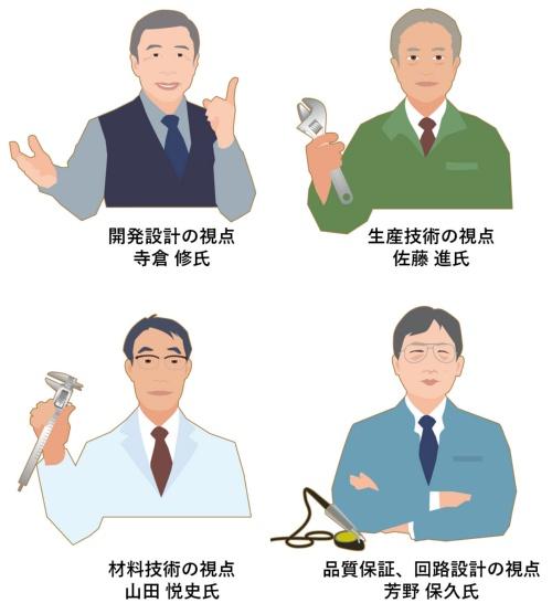 座談会のメンバー