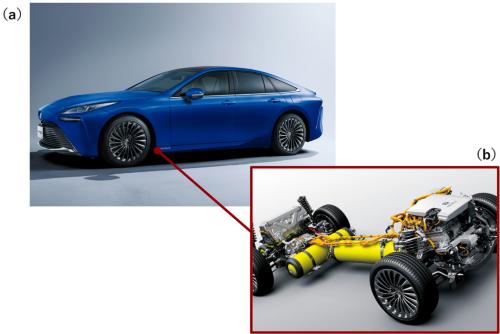 図1 トヨタ自動車の乗用燃料電池車(FCV)「MIRAI(ミライ)」
