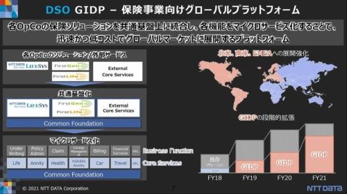 海外で提供している保険業界向けのBPaaS事業「GIDP」