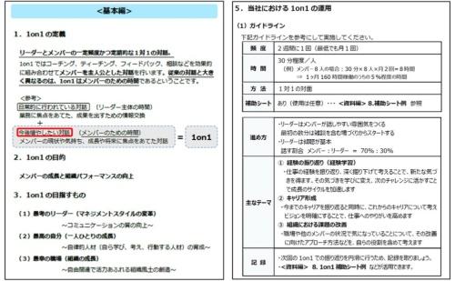 損害保険ジャパン版1on1ハンドブックの内容の一部。定義や目的、頻度・時間といったガイドラインなどをまとめている
