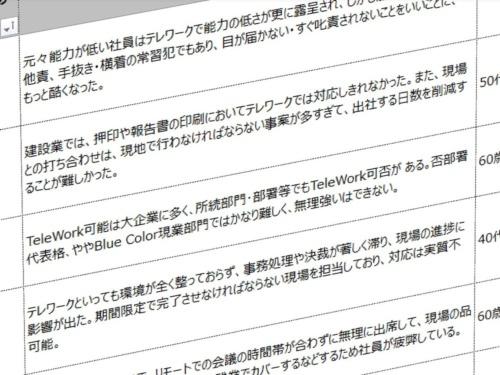 日経クロステックが建設実務者に与えるテレワークの影響を2021年3月にアンケートしたところ、テレワーク導入後に出た悪影響について、数多くのコメントが寄せられた(資料:日経クロステック)