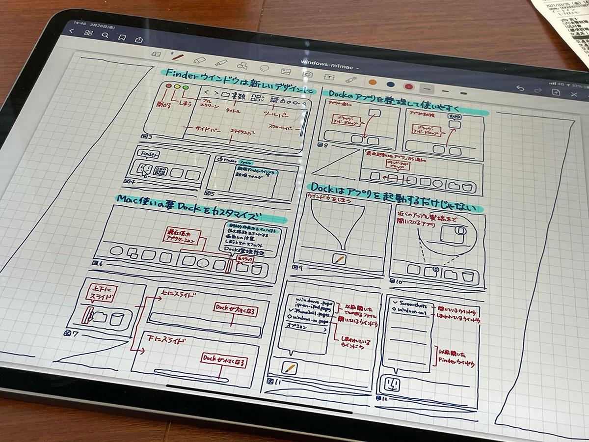 iPad Pro+Apple Pencilの手書きノートで頭にあるイメージを膨らませていくと、筆者の場合は仕事がスムーズに進む