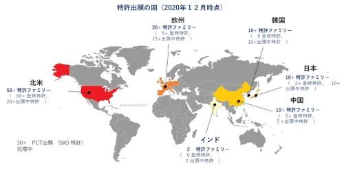 図1 クアンタムスケープの特許ポートフォリオ