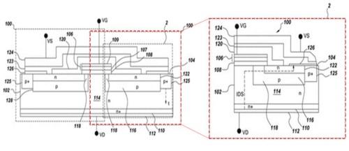 図2 1ボルト未満の閾値電圧の変動を制限する方法