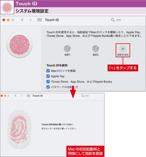 認証用の指紋は3つ全て登録しておく