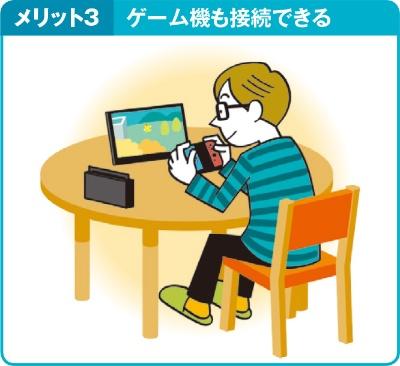図17 HDMI端子を持つモバイルディスプレイであればゲーム機を接続することもできる。家族のゲーム用としても活用できる点も魅力と言える(イラスト:森 マサコ)