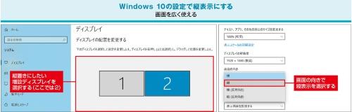 図3 画面表示を縦にするには、デスクトップの右クリックメニューで「ディスプレイ設定」を起動する。縦置きにしたディスプレイを選択した後、画面の向きの設定で「縦」または「縦(反対向き)」を選択する