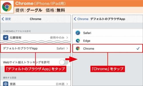 図3 「Chrome」は、Googleサービスとの連携で有利な面が多いWebブラウザー。「iOS 14」ではデフォルトのWebブラウザーに設定可能だ