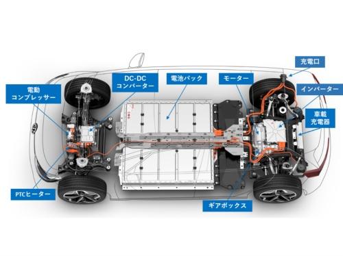 図3 VWのEV専用PF「MEB」