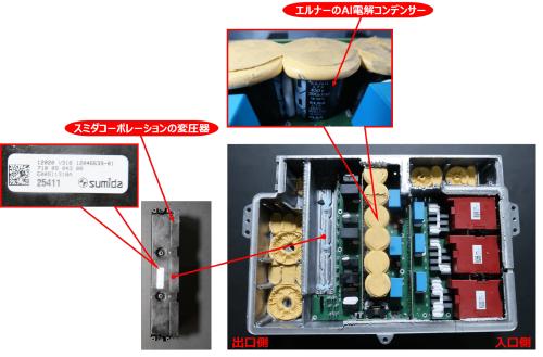 図1 ID.3の車載充電器内の日本メーカー製の部品