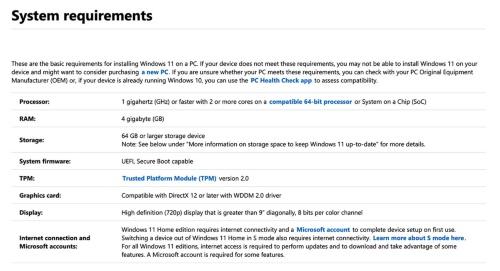 Windows 11の最低動作要件