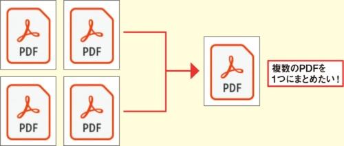 複数のPDFを1つのファイルにする