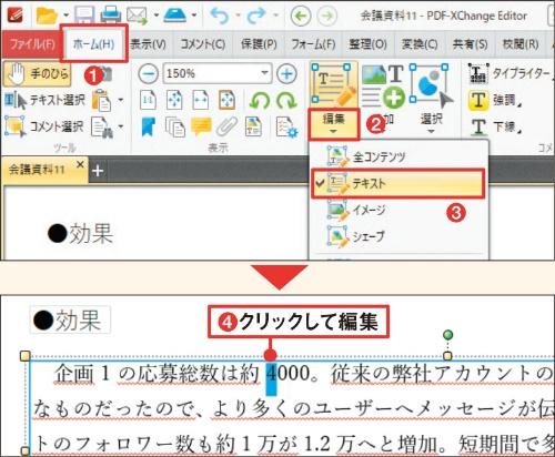 図13 編集したいPDFファイルを開き、「ホーム」タブにある「編集」ボタンのメニューで「テキスト」を選択(1)~(3)。文字をクリックすると文字枠が選択されるので、該当箇所をもう1回クリックして文字を編集する(4)