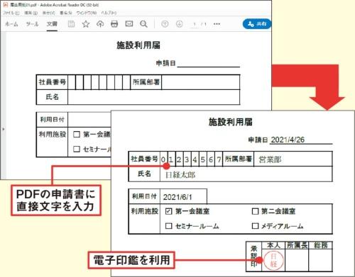 PDF配布の申請書に印刷せずに記入