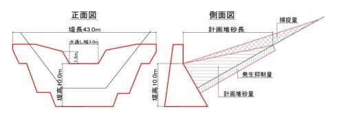 逢初川の砂防ダムの諸元図(資料:静岡県)