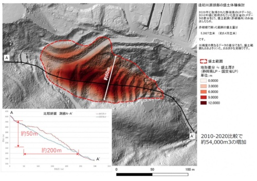 2020年にレーザー計測などで静岡県が取得したLPデータと2010年ごろの国土交通省のLPデータの差分を取り、盛り土の範囲を赤破線で囲った。静岡県の難波喬司副知事は2021年7月13日の記者会見で「適切な排水施設はかなりの確度で設置されていないと思う」と述べている(資料:静岡県)