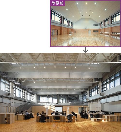 下の写真は、4階のイノベーションアトリエ。体育館だった場所を改修した西ウイングの部分。東ウイングの4~5階フロアとオープンにつながる。架け替えた屋根にはトップライトを設け、自然光を和らげるスクリーンを吊るしている。既存フローリングを研磨し、保存活用した(改修前の写真:久米設計、写真:安川千秋)