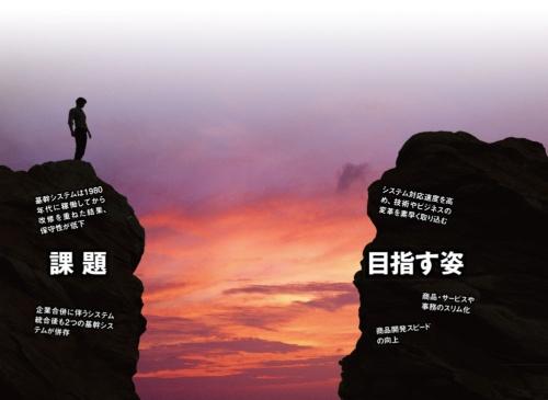 図 損保ジャパンが基幹システムの全面刷新に踏み切った背景課題