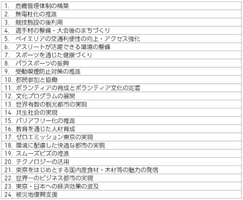 組織委は東京都と連携し、「レガシー・レポーティング・フレームワーク」に基づいた「ケーススタディ」を公表した。「大会が開催都市に及ぼすメリットの把握」を 目的とするものだ。対象となる24項目が列挙されている(資料:東京都)
