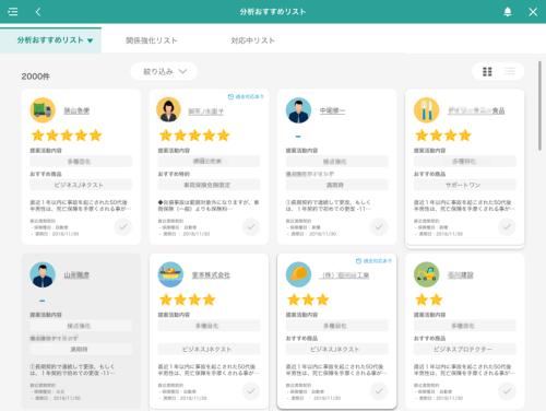 顧客ニーズ予測分析の画面イメージ