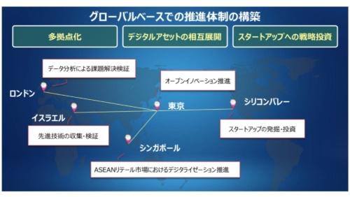 三井住友海上火災保険が世界5カ所に展開する「グローバルデジタルハブ」
