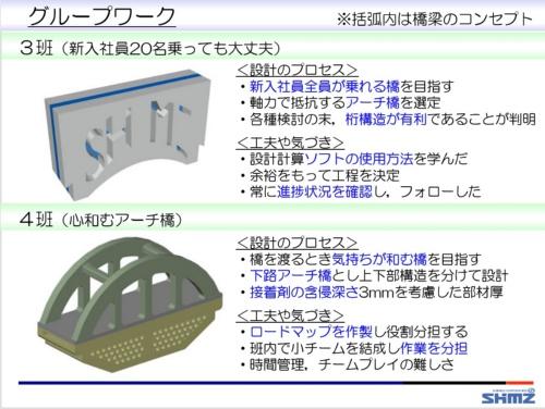 「3班」と「4班」の設計内容(資料:清水建設)