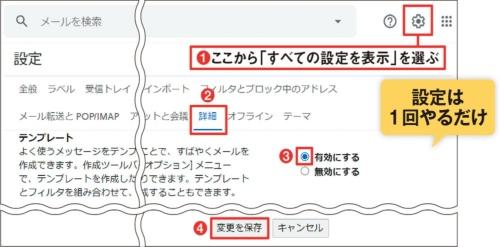 図2 右上の歯車ボタンから「すべての設定を表示」を選ぶ(1)。「詳細」を開いて「テンプレート」の項目で「有効にする」を選び(2)(3)、画面下の「変更を保存」を押す(4)