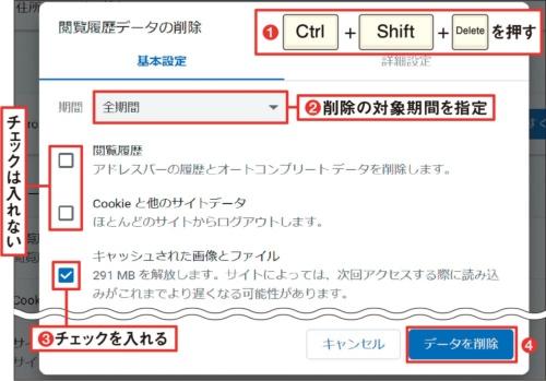 図3 ブラウザーのキャッシュを削除するなら、「Ctrl」+「Shift」+「Delete」キーを押すと、閲覧データの削除画面が現れる(1)。削除対象の期間を指定し、「キャッシュされた…」にチェックを入れて「データを削除」を押す(2)〜(4)。これで指定期間の全サイトのキャッシュが削除される。画面はChromeだがEdgeでもほぼ同様だ