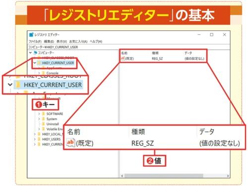 図1 Windowsの全設定が格納されているデータ「レジストリ」を編集するアプリ。レジストリはツリー構造の「キー」と呼ばれる項目と(1)、キーに割り当てられている「値」からなる(2)