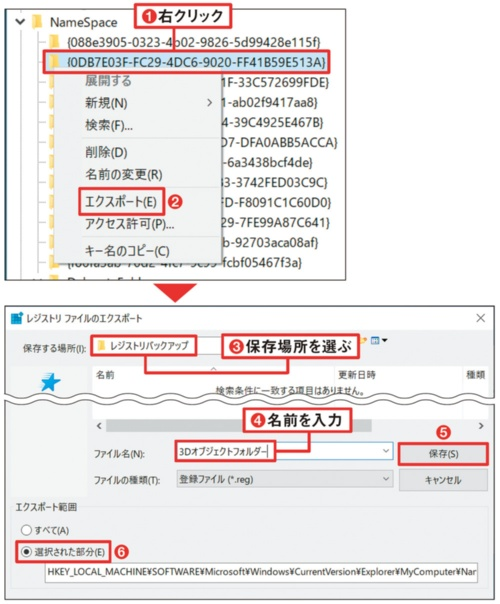 図4 キー単位のバックアップは、対象のキーを右クリックして(1)、表示されたメニューの「エクスポート」を選択(2)。あとは、図3と同様に保存する(3~5)。エクスポート範囲は「選択された部分」となる(6)