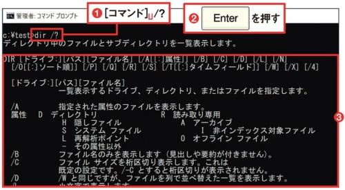 図5 コマンドに続けて「(半角スペース)/?」と入れ(1)、「Enter」キーを押すと(2)、そのコマンドの使い方が簡単に表示される(3)。使い方を学習する助けになる
