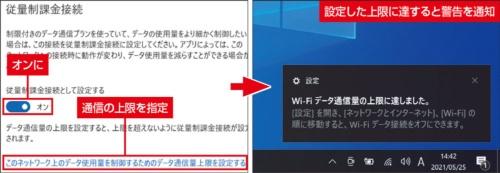 図4 「従量制課金接続として設定する」をオンにすると(左)、「OneDrive」の同期などが制限される。また、「このネットワーク上の……」をクリックし、該当の接続先の「データ使用状況」から通信量の上限も指定できる。上限に達すると警告が表示される(右)