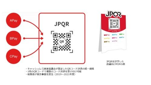統一QRコード規格「JPQR」の概要