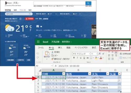 Webの気象情報を定期的に取得してExcelに保存する