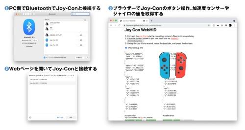 WebHIDを使ってJoy-Conの情報を取得