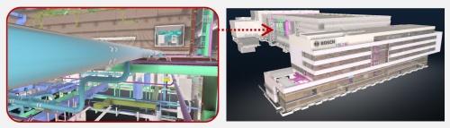 図3 ドレスデン工場のデジタルツイン