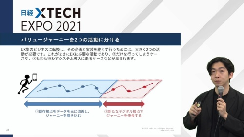 日経クロステック EXPO 2021で講演するビービットの藤井保文氏