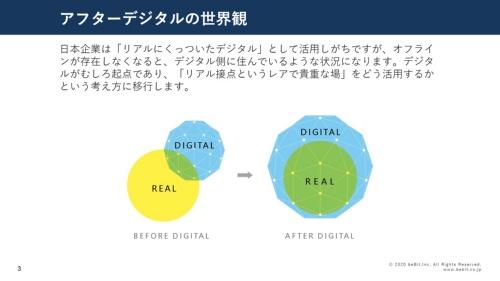 アフターデジタルの世界観ではデジタルがリアルを飲み込んでいる