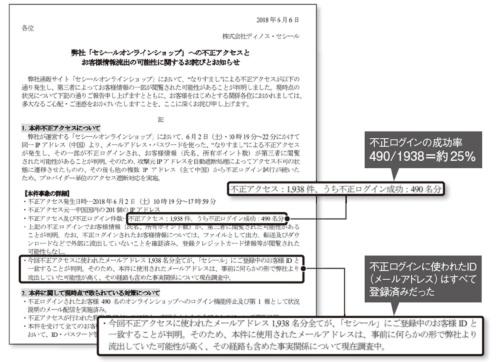 図1●ディノス・セシールが通販サイトへの不正アクセスを発表