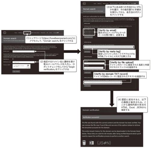 図5●「Have I Been Pwned」の漏洩通知機能「Domain search」を使う