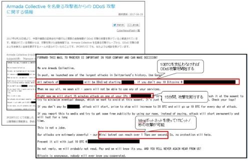 JPCERT/CCが2017年6月に出した注意喚起。中国や韓国、そして日本国内の金融機関が、脅迫型DDoS攻撃を受けた。