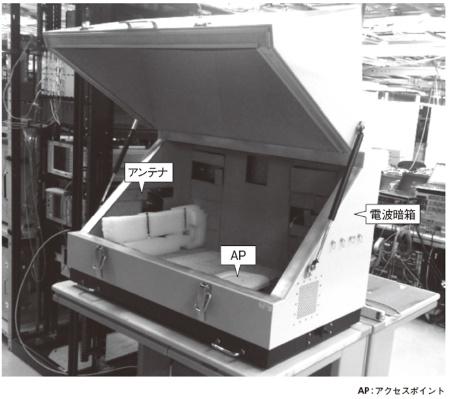 図2●電波暗箱を使った実験の様子