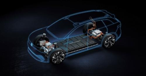 図2 VWが開発したEVプラットフォーム「MEB」