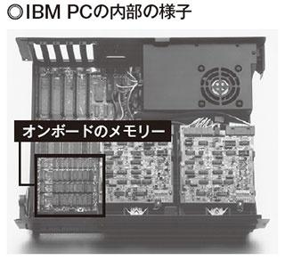 図2 手前左側にメモリーが大量に並べられている。1行に8個+1個の構成になっていて、1個をパリティ用に使っている。当時のビジネス用途を意識した16ビットPCでは大型コンピューターなどと同じように、ワードの中に修正用のパリティビットを付けていることが多かった。