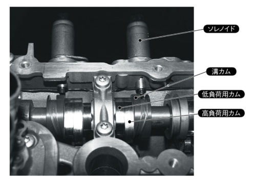 図10 ドイツAudi社のカム切り替え式可変バルブタイミング機構「AVS」